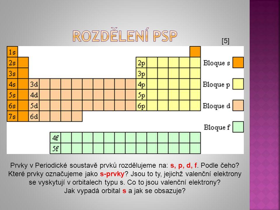 Rozdělení psp [5] Prvky v Periodické soustavě prvků rozdělujeme na: s, p, d, f. Podle čeho